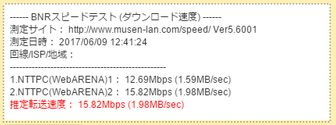 UQ mobile 都内平日昼休みの通信速度