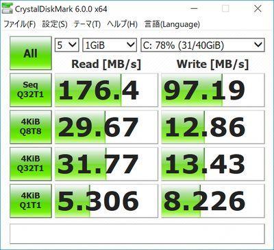 Chuwi Lapbook Air CrystalDiskMark スコア